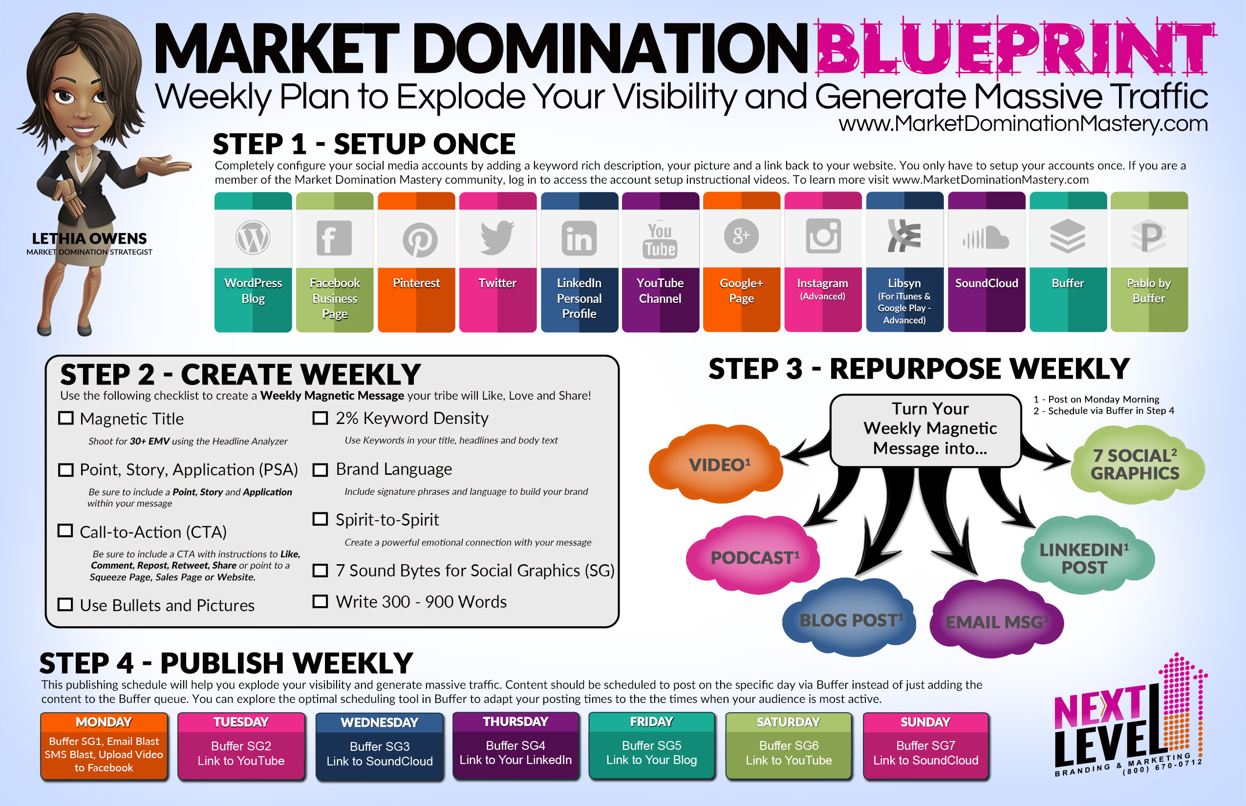 Blueprint game changers international enter your name and email blow to get instant access malvernweather Gallery